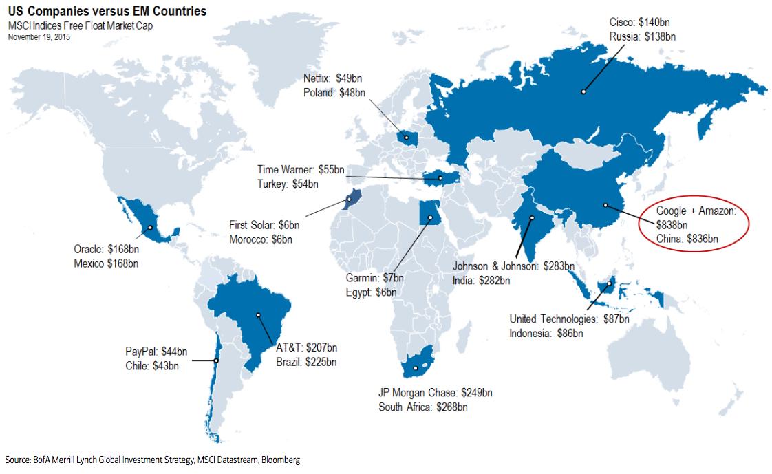 Mapa tržišta