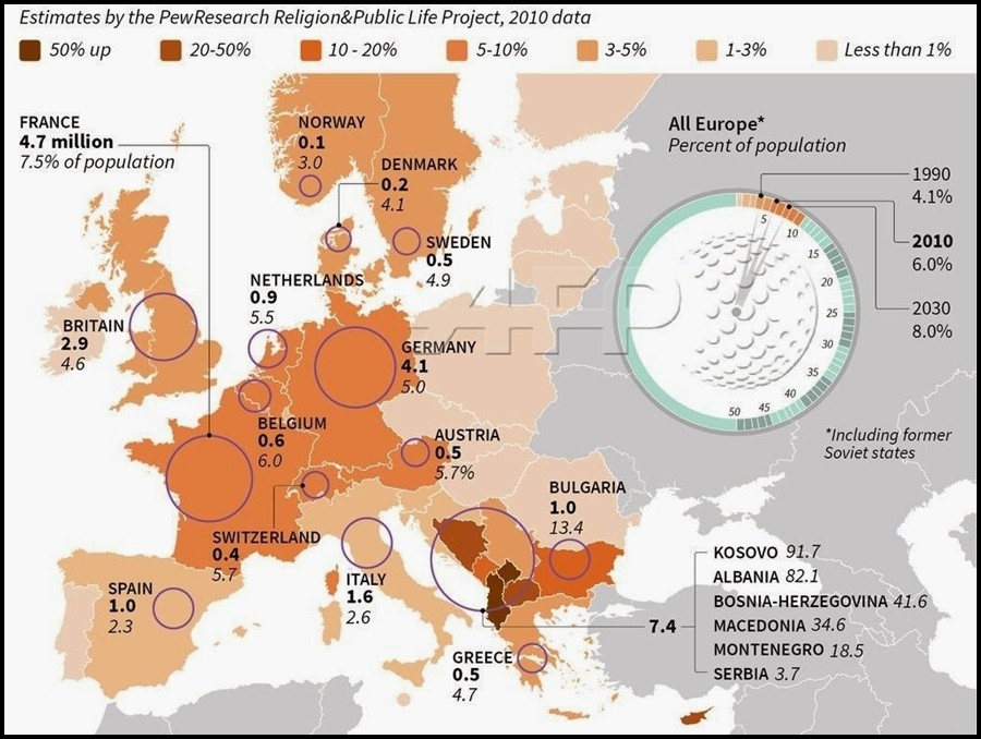 PEW EU muslimani