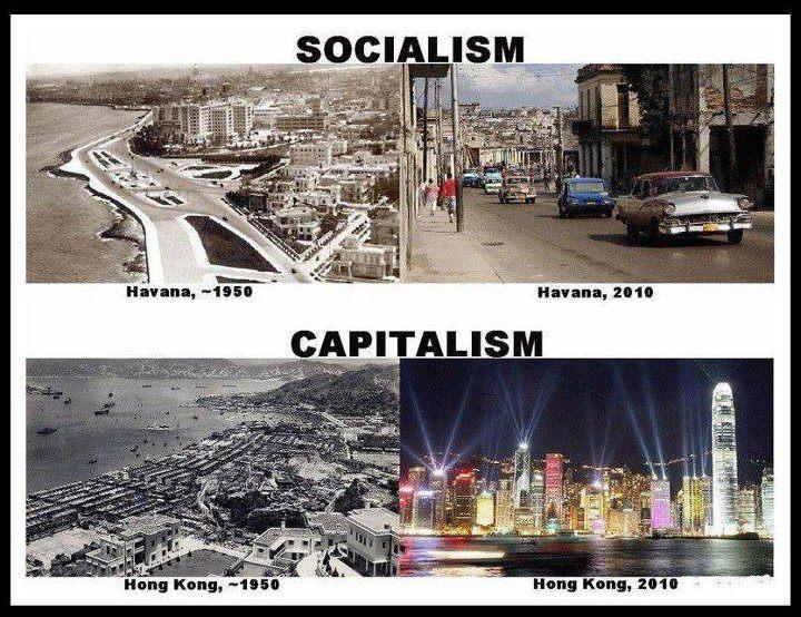 Kapitalizam vs socijalizam