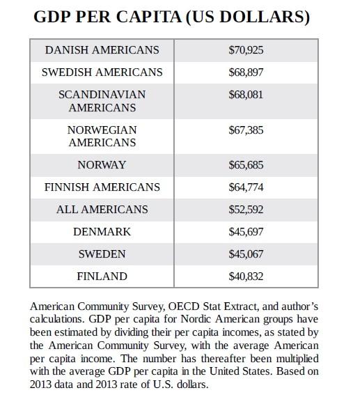 Skandinavci 1